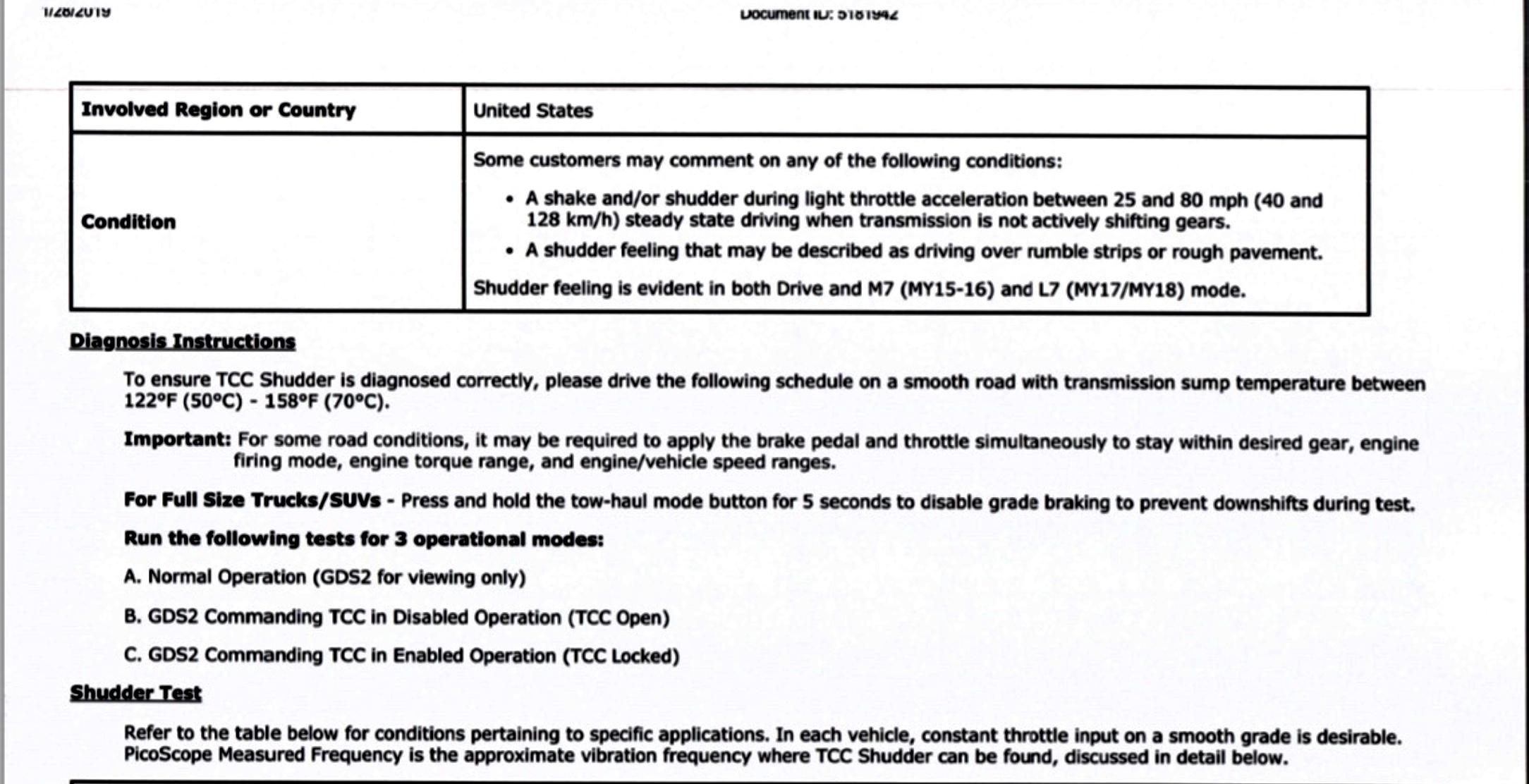 A8 Transmission Shudder Service Bulletin - MidEngineCorvetteForum com