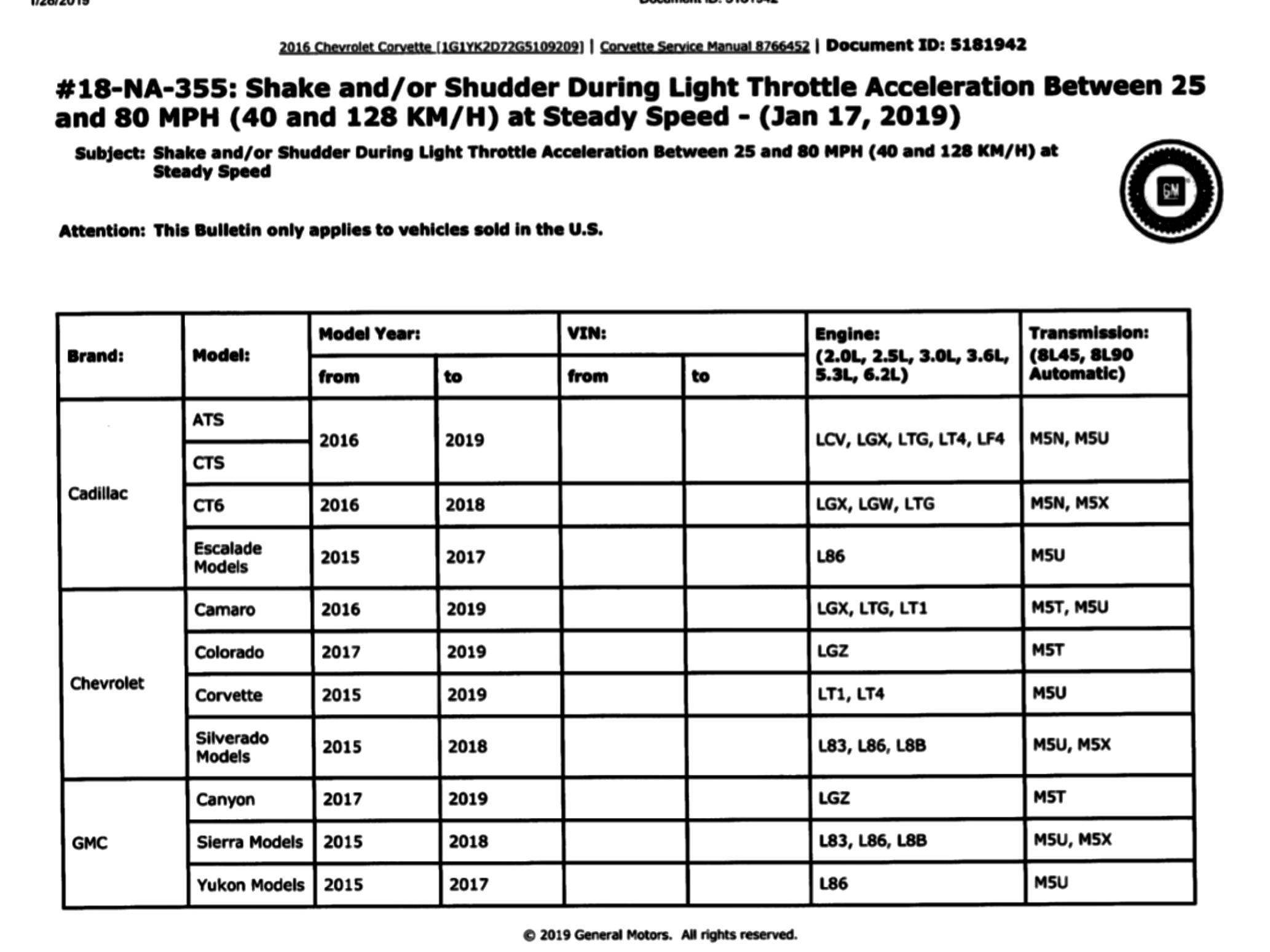 A8 Transmission Shudder Service Bulletin